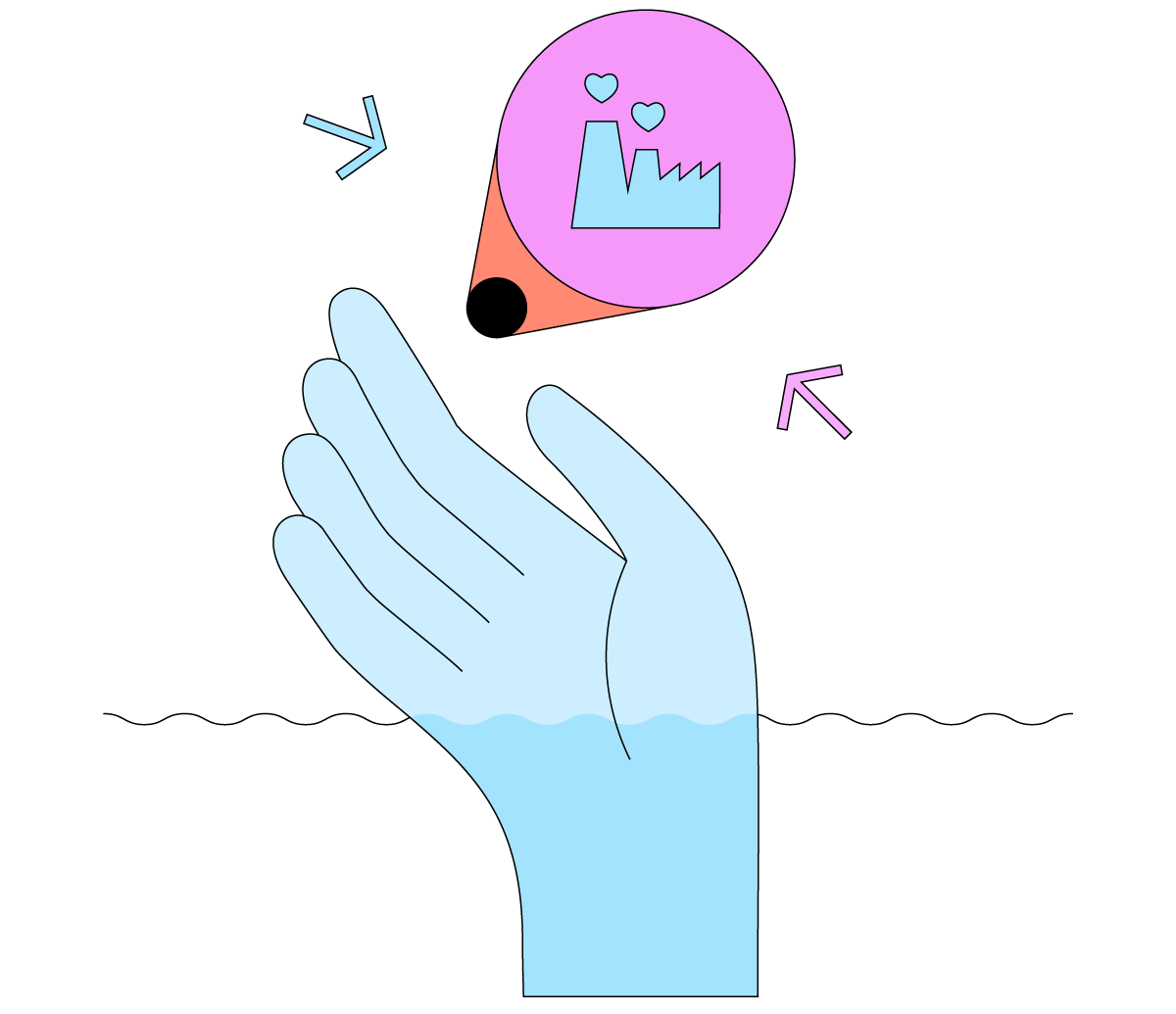Cartoon graphic of the ocean and a hand holding up a sign of a factory. Instead of smoke, the factory emits hearts, linking the image to the mega-trend Better Business